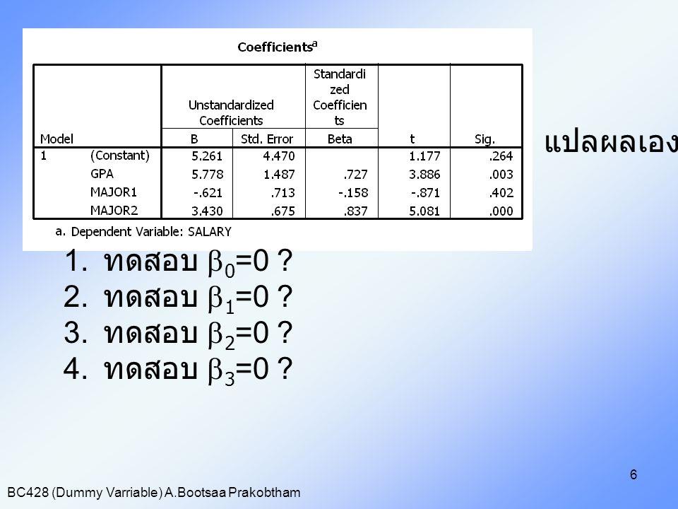 แปลผลเอง ทดสอบ 0=0 ทดสอบ 1=0 ทดสอบ 2=0 ทดสอบ 3=0