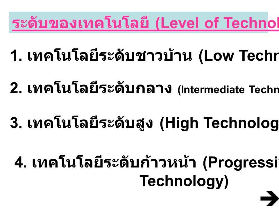  ระดับของเทคโนโลยี (Level of Technology)