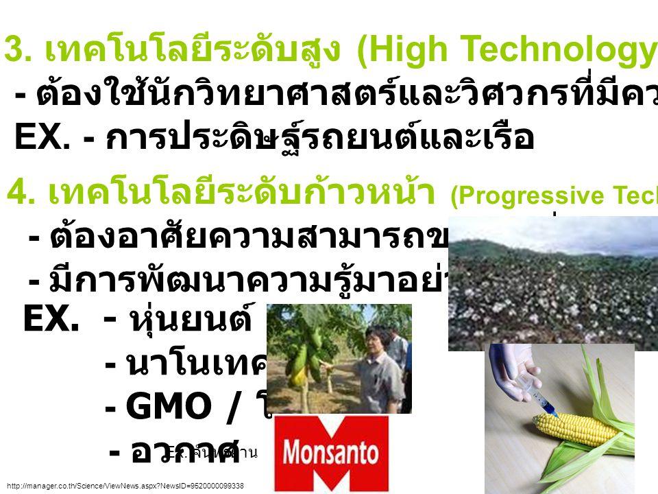 3. เทคโนโลยีระดับสูง (High Technology)