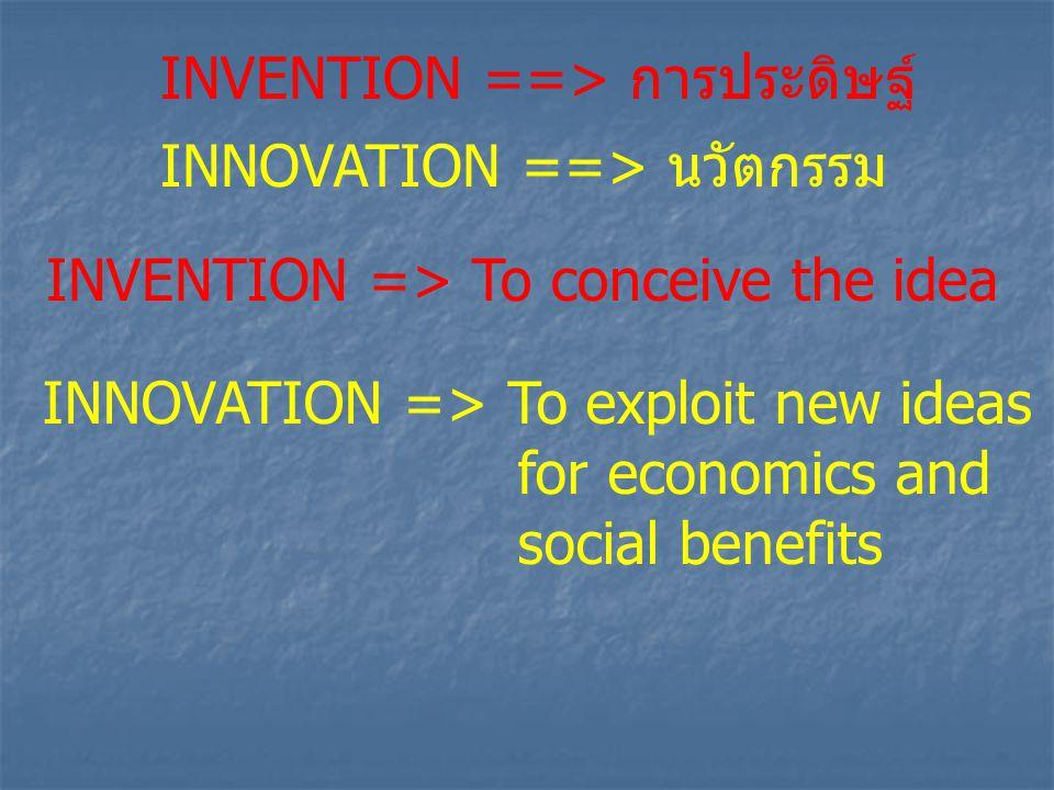 INVENTION ==> การประดิษฐ์