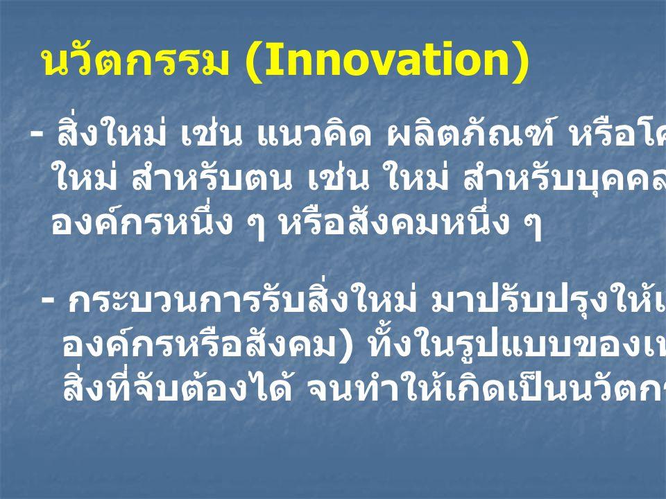 นวัตกรรม (Innovation)