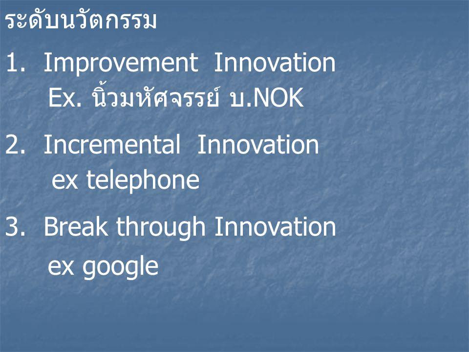 ระดับนวัตกรรม 1. Improvement Innovation Ex. นิ้วมหัศจรรย์ บ.NOK. 2. Incremental Innovation ex telephone.