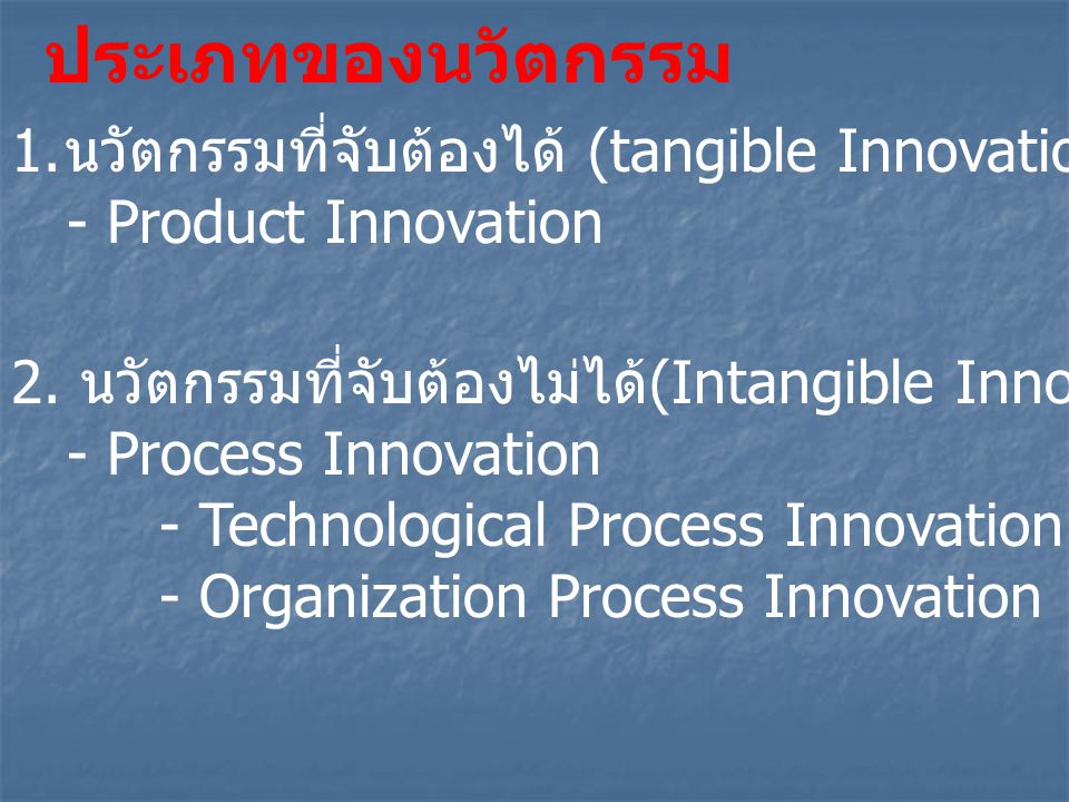 ประเภทของนวัตกรรม นวัตกรรมที่จับต้องได้ (tangible Innovation)