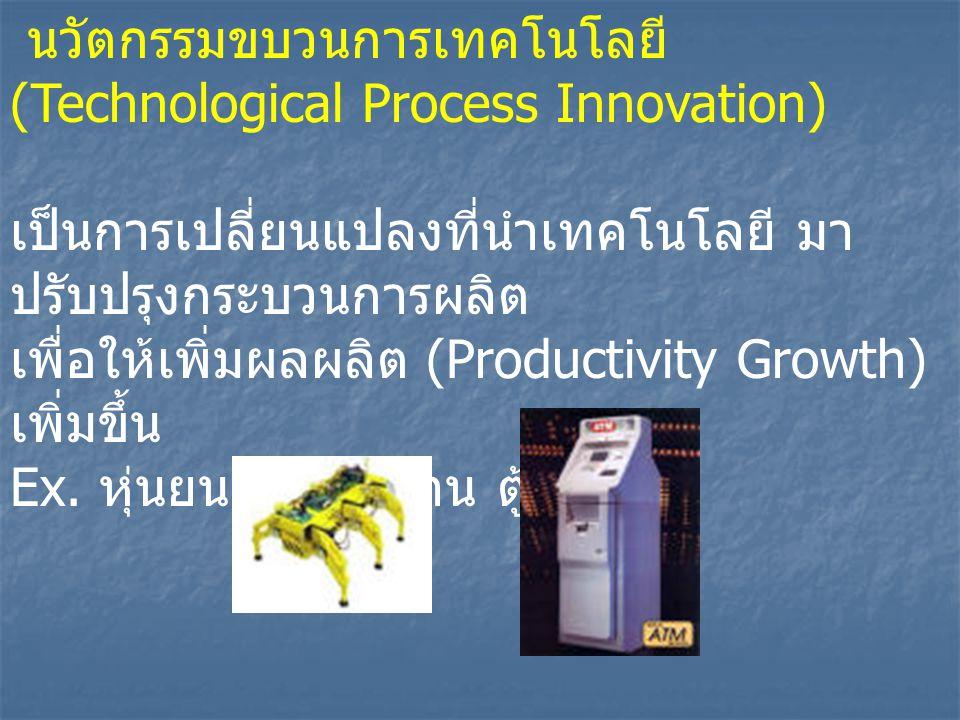นวัตกรรมขบวนการเทคโนโลยี (Technological Process Innovation)