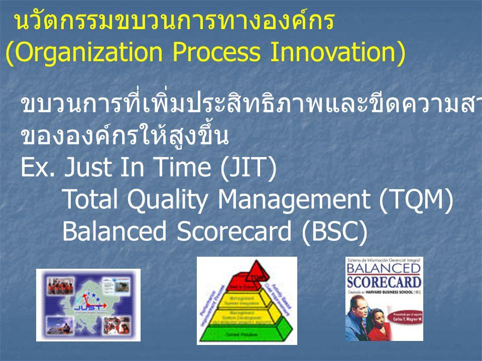 นวัตกรรมขบวนการทางองค์กร (Organization Process Innovation)