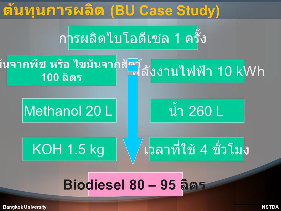 ต้นทุนการผลิต (BU Case Study)