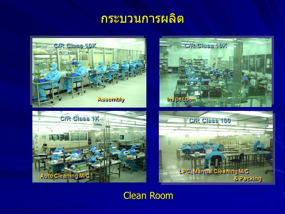 กระบวนการผลิต Clean Room C/R Class 10K C/R Class 1K C/R Class 100