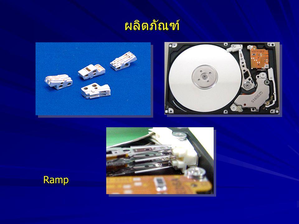 ผลิตภัณฑ์ Ramp