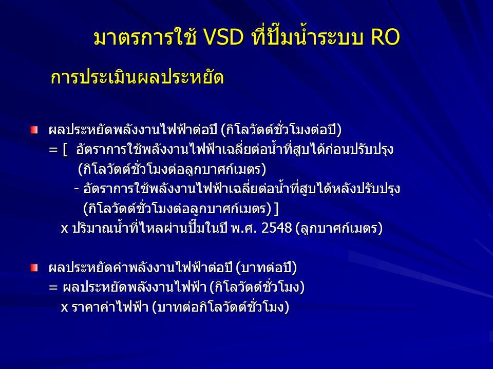 มาตรการใช้ VSD ที่ปั๊มน้ำระบบ RO