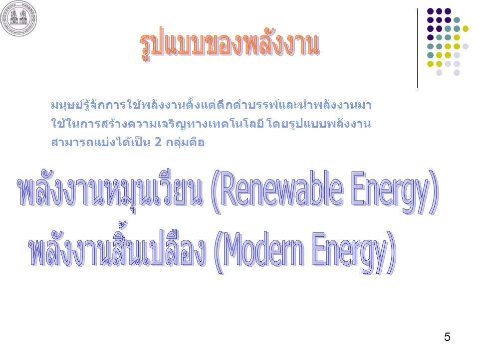 พลังงานหมุนเวียน (Renewable Energy)