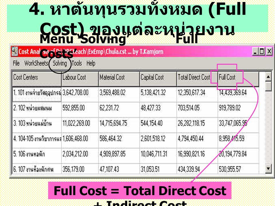 4. หาต้นทุนรวมทั้งหมด (Full Cost) ของแต่ละหน่วยงาน