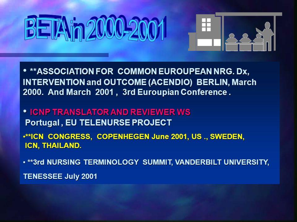 BETA in 2000-2001