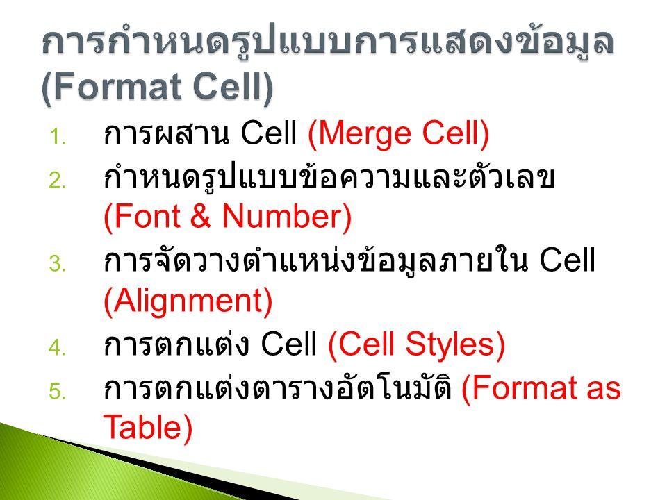 การกำหนดรูปแบบการแสดงข้อมูล (Format Cell)