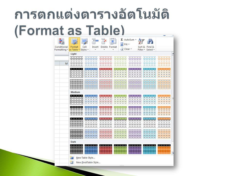 การตกแต่งตารางอัตโนมัติ (Format as Table)