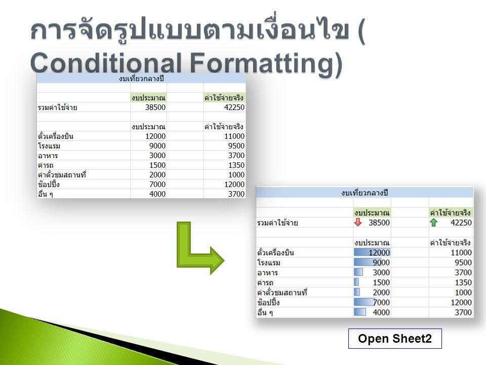การจัดรูปแบบตามเงื่อนไข ( Conditional Formatting)