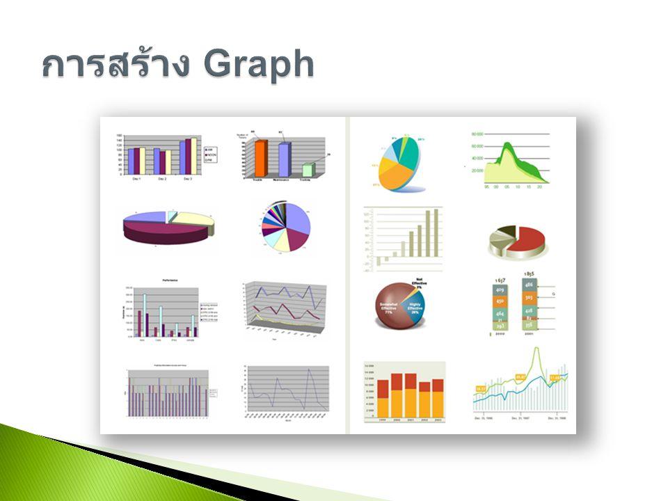 การสร้าง Graph