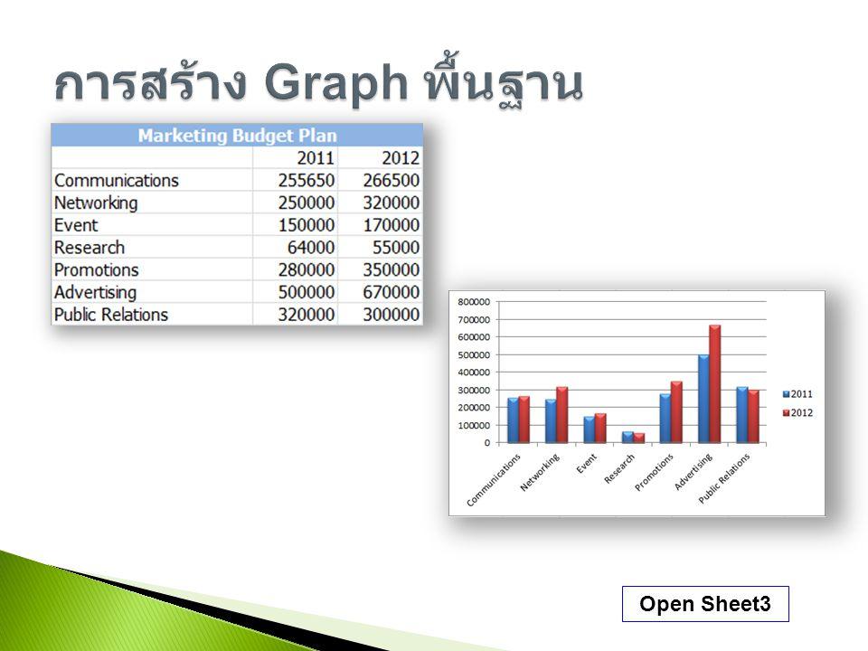 การสร้าง Graph พื้นฐาน