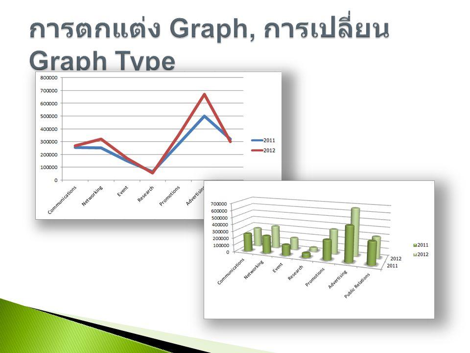 การตกแต่ง Graph, การเปลี่ยน Graph Type