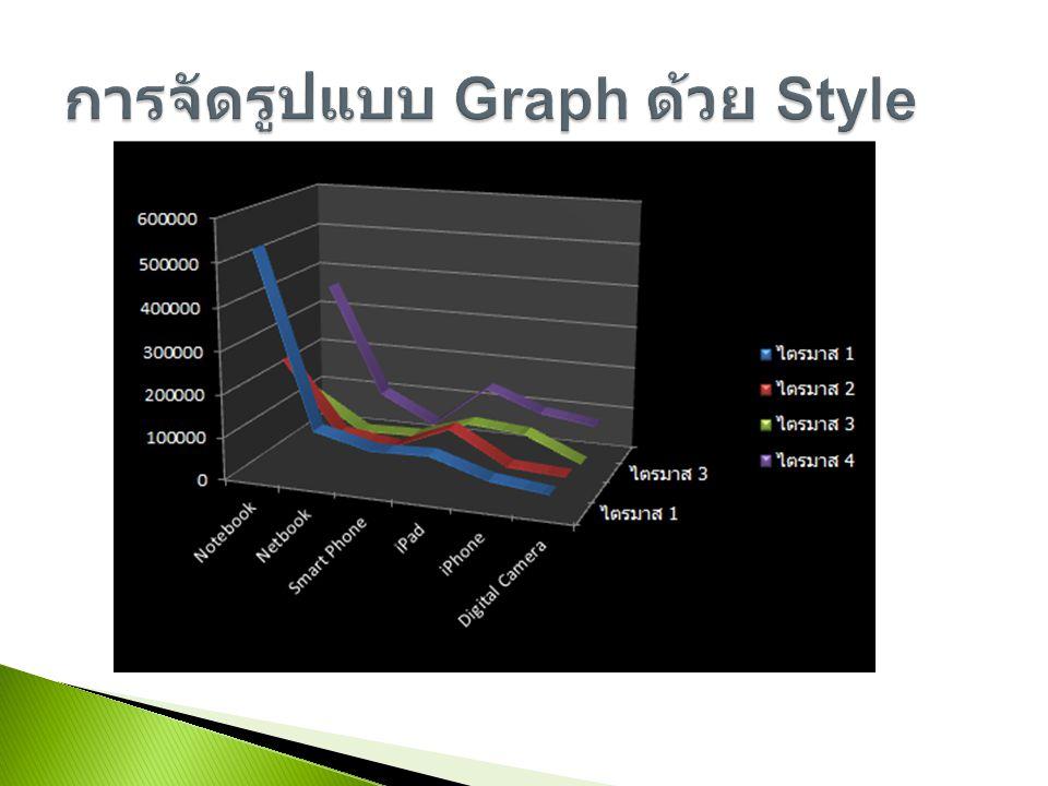 การจัดรูปแบบ Graph ด้วย Style