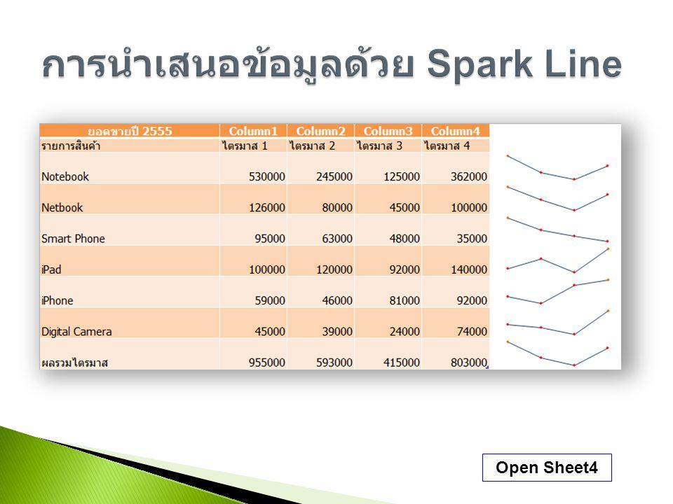 การนำเสนอข้อมูลด้วย Spark Line