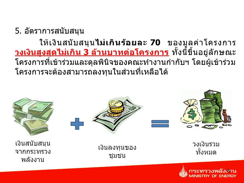 เงินสนับสนุนจากกระทรวงพลังงาน