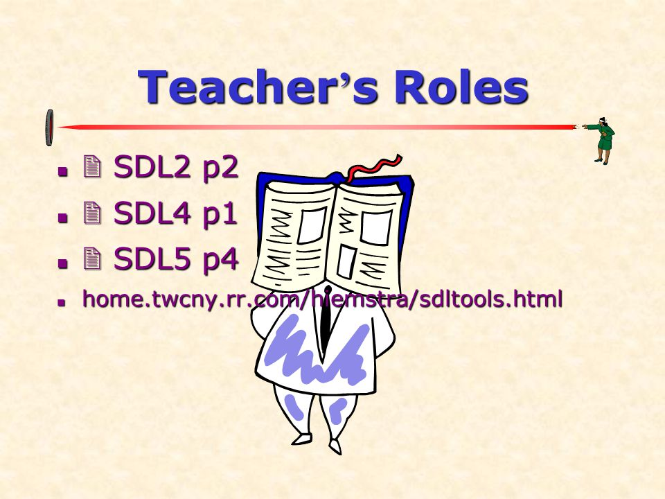 Teacher's Roles  SDL2 p2  SDL4 p1  SDL5 p4