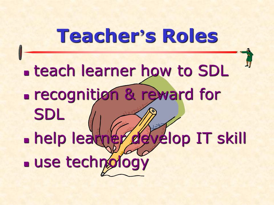 Teacher's Roles teach learner how to SDL recognition & reward for SDL