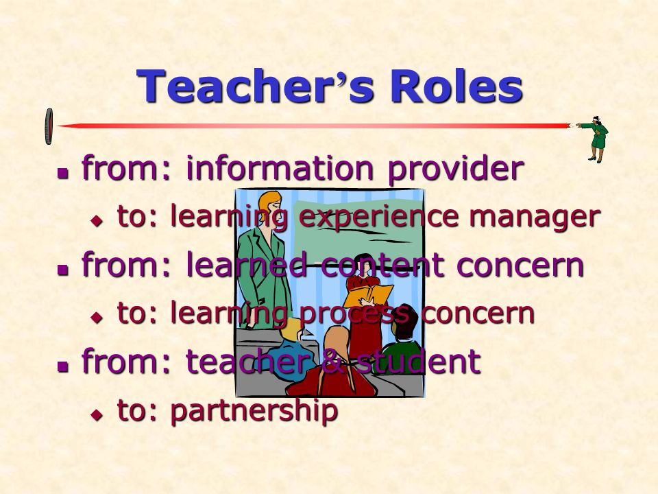 Teacher's Roles from: information provider