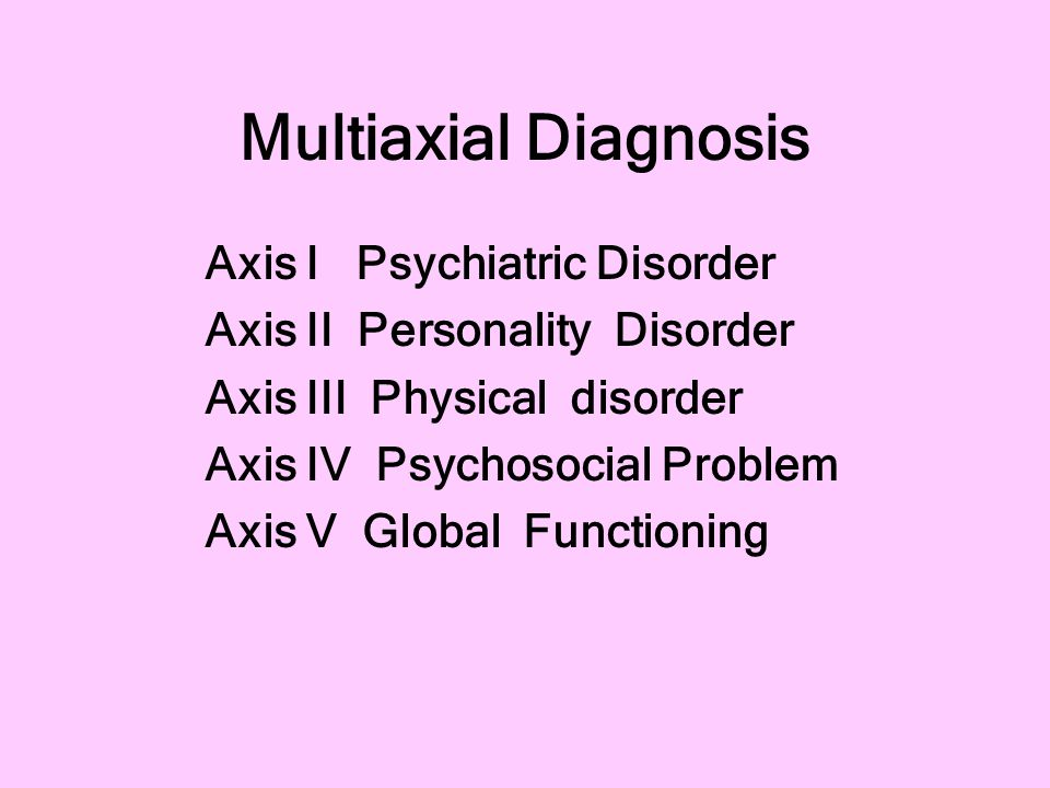 Multiaxial Diagnosis Axis I Psychiatric Disorder