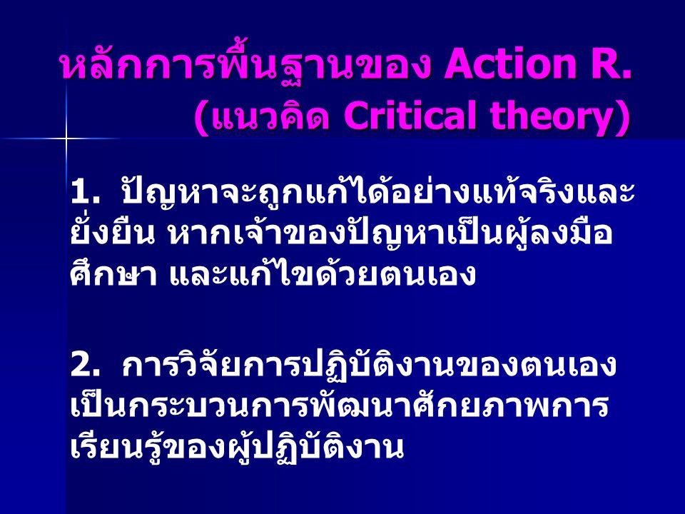 หลักการพื้นฐานของ Action R. (แนวคิด Critical theory)