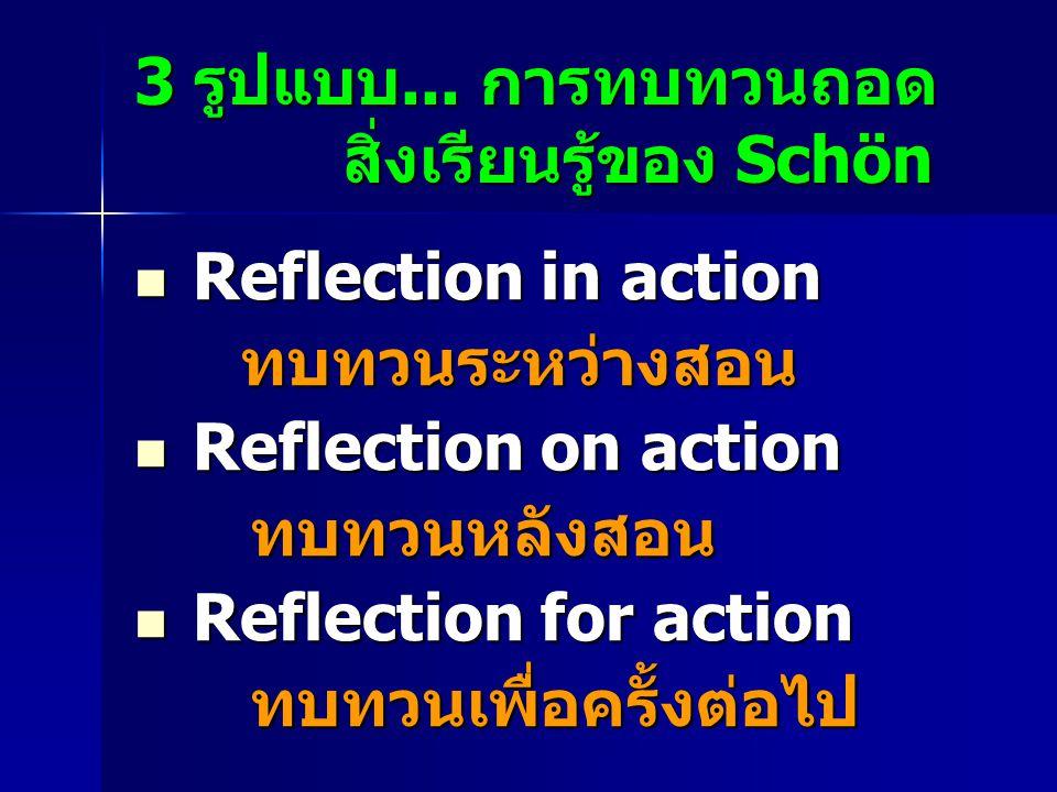 3 รูปแบบ... การทบทวนถอด สิ่งเรียนรู้ของ Schön