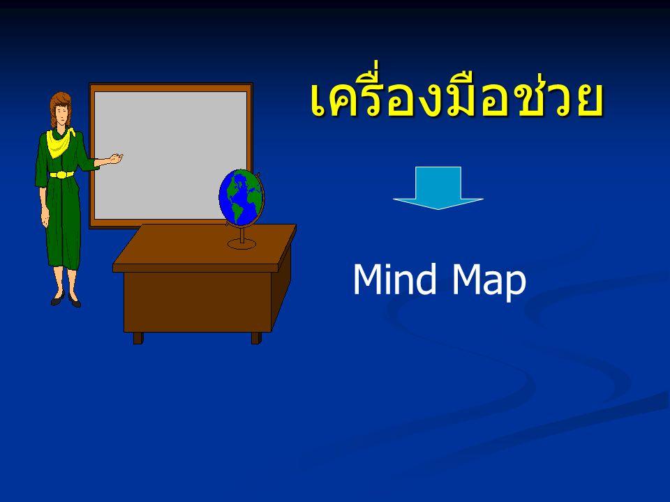 เครื่องมือช่วย Mind Map