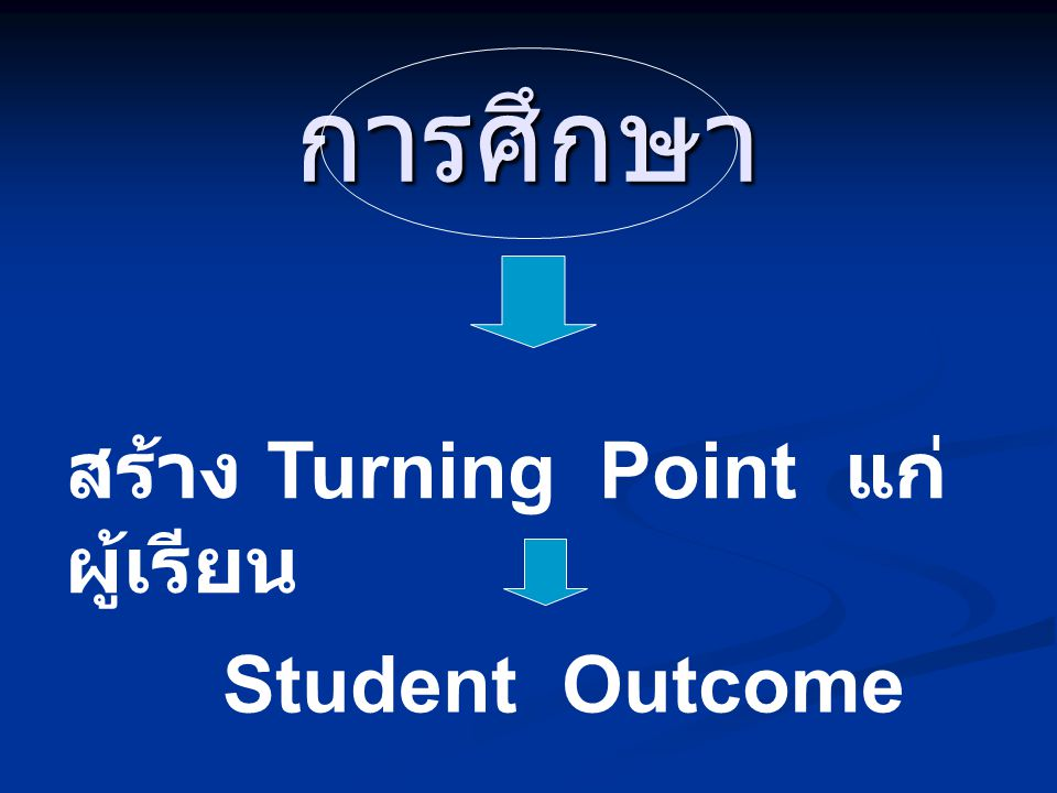 การศึกษา สร้าง Turning Point แก่ผู้เรียน Student Outcome