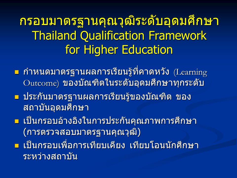 กรอบมาตรฐานคุณวุฒิระดับอุดมศึกษา Thailand Qualification Framework for Higher Education
