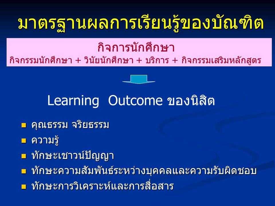 มาตรฐานผลการเรียนรู้ของบัณฑิต