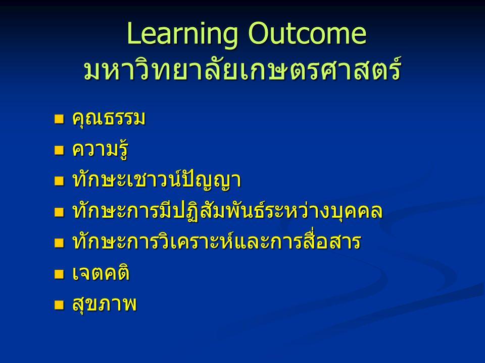 Learning Outcome มหาวิทยาลัยเกษตรศาสตร์