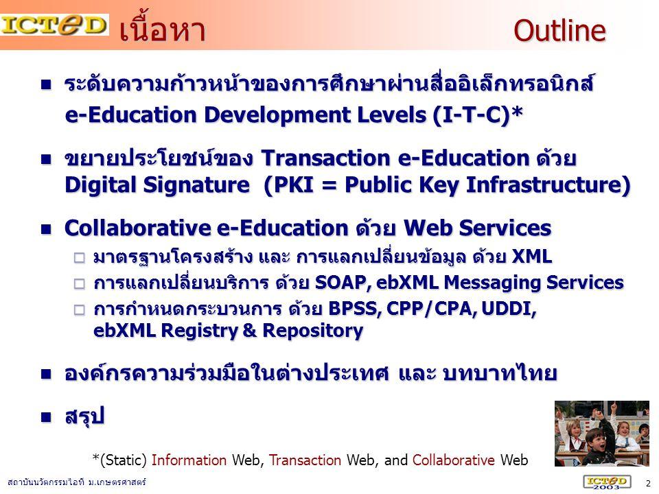 เนื้อหา Outline ระดับความก้าวหน้าของการศึกษาผ่านสื่ออิเล็กทรอนิกส์