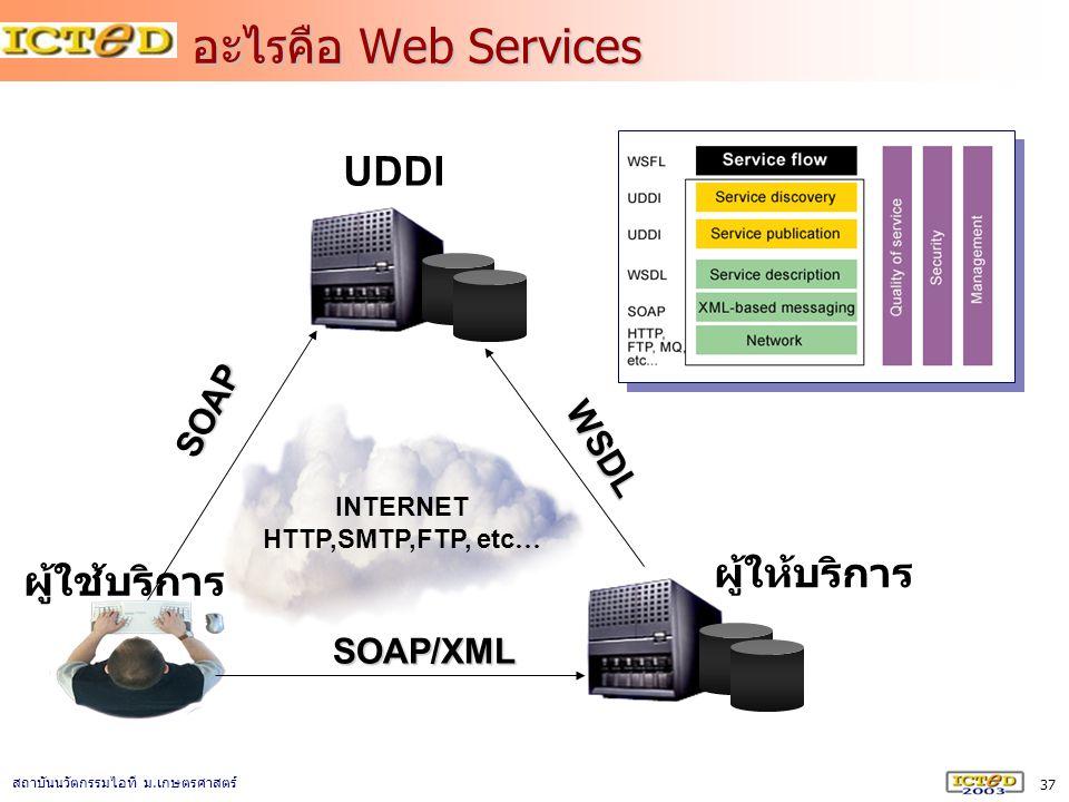 อะไรคือ Web Services UDDI ผู้ให้บริการ ผู้ใช้บริการ SOAP WSDL SOAP/XML