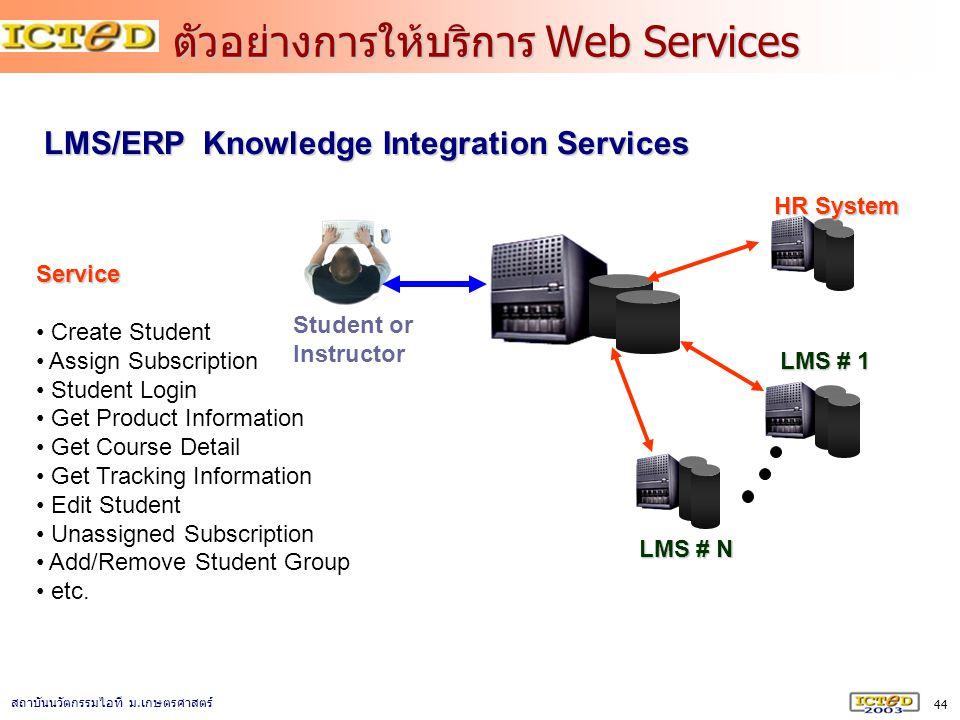 ตัวอย่างการให้บริการ Web Services