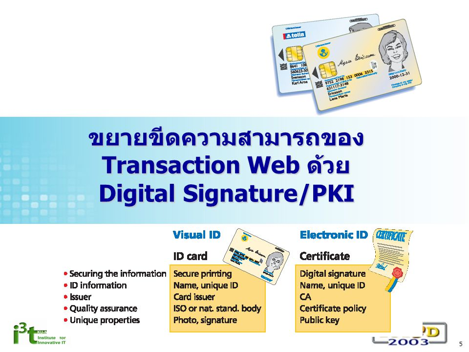ขยายขีดความสามารถของ Digital Signature/PKI