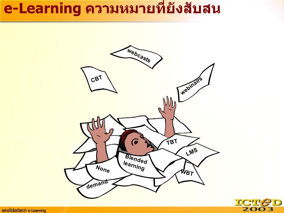 e-Learning ความหมายที่ยังสับสน
