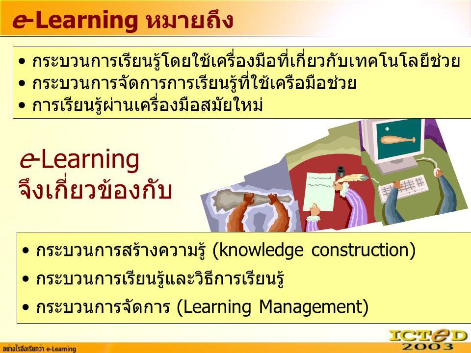e-Learning จึงเกี่ยวข้องกับ