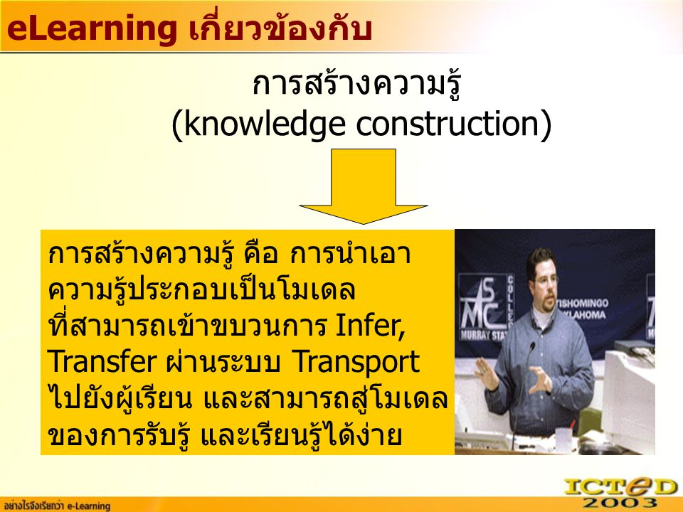 การสร้างความรู้ (knowledge construction)