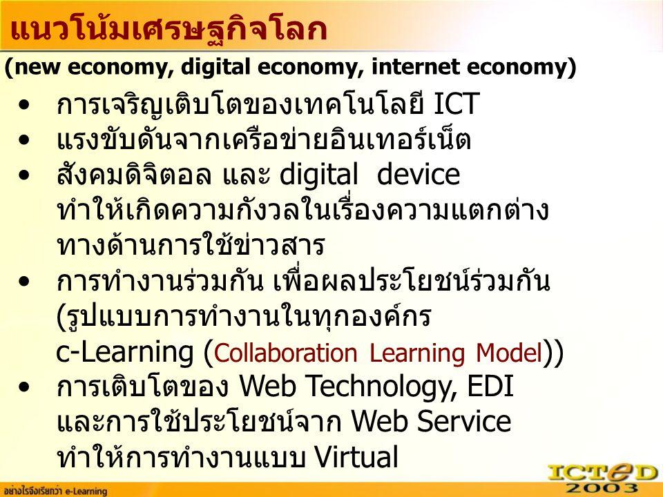 แนวโน้มเศรษฐกิจโลก การเจริญเติบโตของเทคโนโลยี ICT