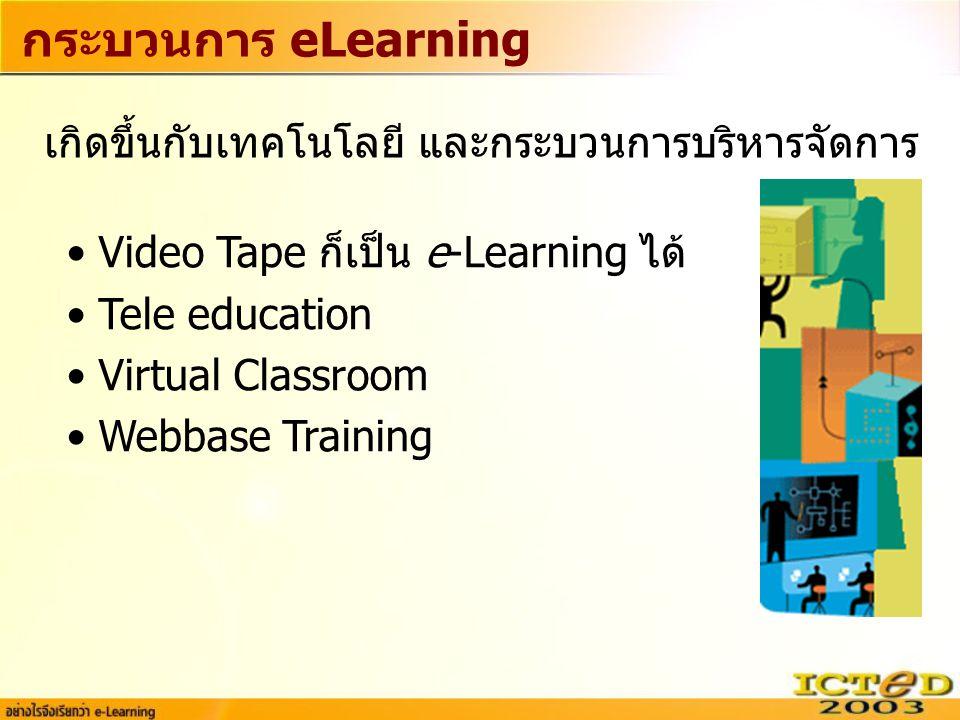 กระบวนการ eLearning เกิดขึ้นกับเทคโนโลยี และกระบวนการบริหารจัดการ