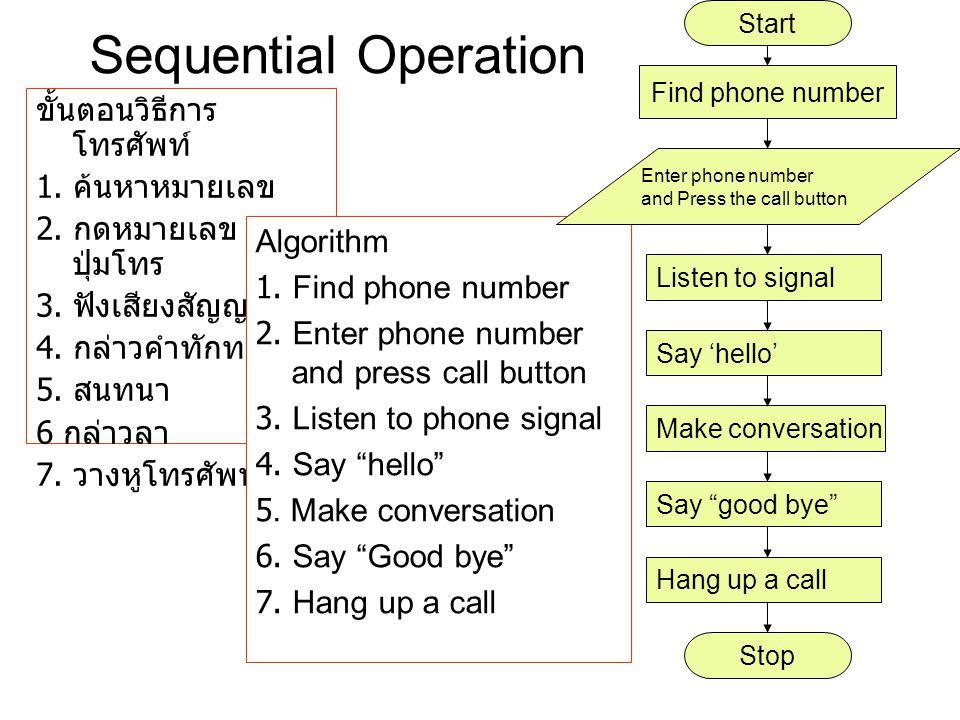 Sequential Operation ขั้นตอนวิธีการโทรศัพท์ 1. ค้นหาหมายเลข