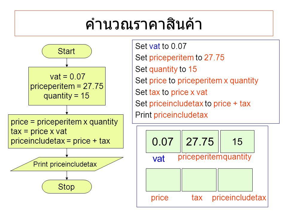 Print priceincludetax