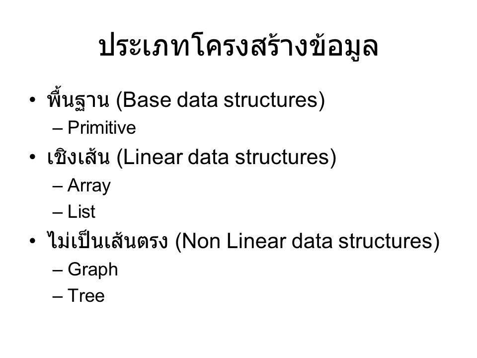 ประเภทโครงสร้างข้อมูล