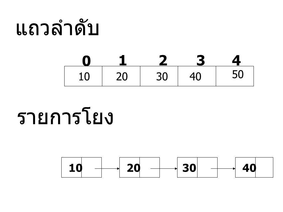 แถวลำดับ 1 2 3 4 50 10 20 30 40 รายการโยง 10 20 30 40
