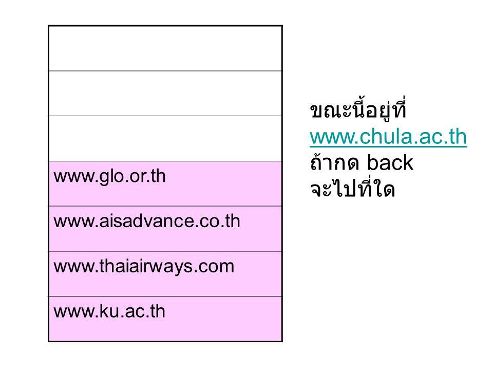 ขณะนี้อยู่ที่ www.chula.ac.th ถ้ากด back จะไปที่ใด www.glo.or.th